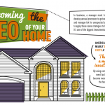 Become the CEO of your home