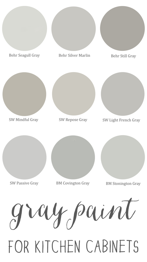 Gray Paint For Kitchen Cabinets Stacy Risenmay